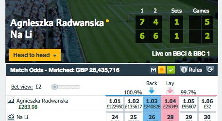 A Radwanska vs Li