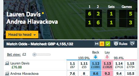 Davis vs Hlavackova