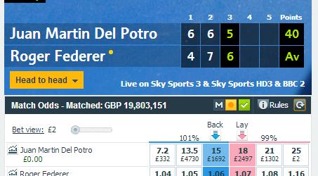 Del Potro vs Federer