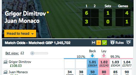 Dimitrov vs Monaco