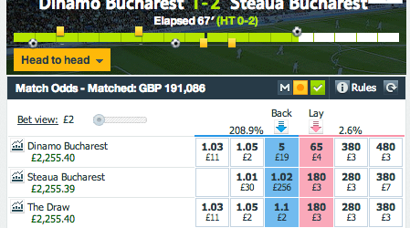 Dinamo vs Steaua - profit betfair