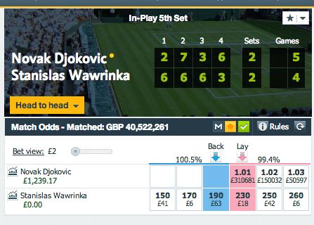 Djokovic vs Wawrinka