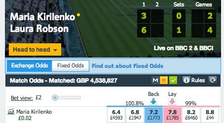 Kirilenko vs Robson