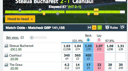 Profit Betfair Steaua vs Ceahlaul