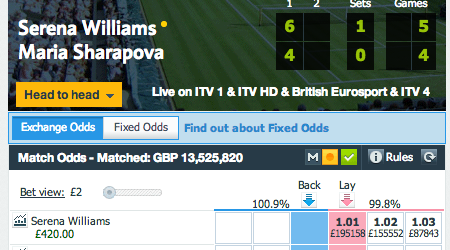Profit Finala Roland Garros - Tabloul Feminin - Serena Williams vs Maria Sharapova