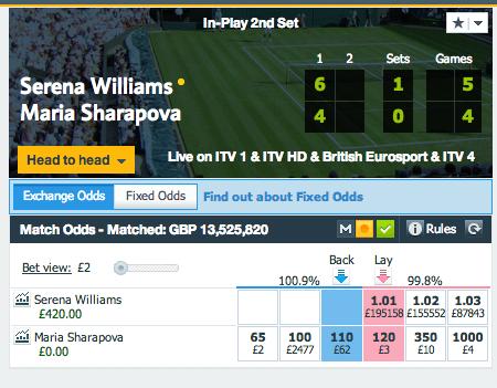 Profit Finala Roland Garros - Tabloul Feminin - Serena Williams vs Maria Sharapova
