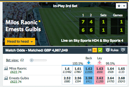 Raonic vs Gulbis