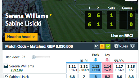 S Williams vs Lisicki