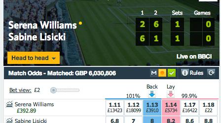 S Williams vs Lisicki