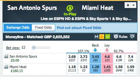 San Antonio Spurs vs Miami Heat