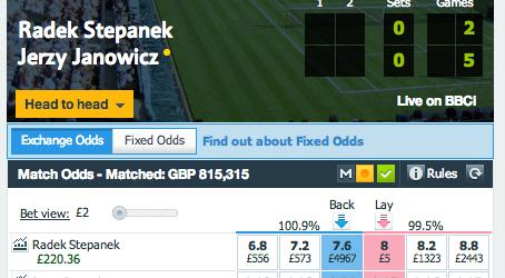 Stepanek vs Janowicz