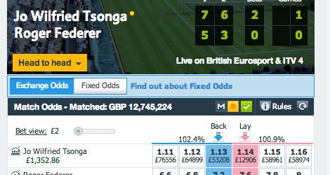 Tsonga vs Federer