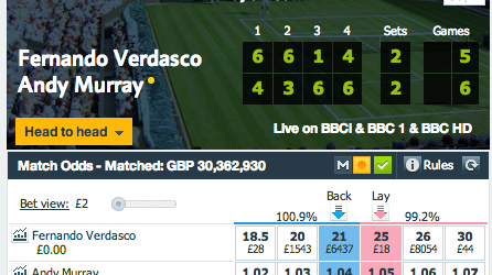 Verdasco vs Murray